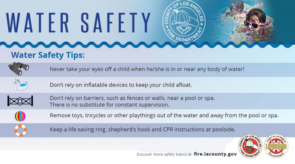 Water Safety Image from the PDF.